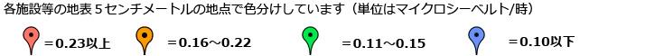 各施設等の地表5センチメートルの地点で色分けしています(単位はマイクロシーベルト/時)